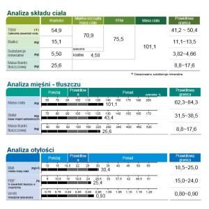 Widoczna różnica w wynikach: 8 kg mniej tłuszczu, 4 kg mniej na wadze.