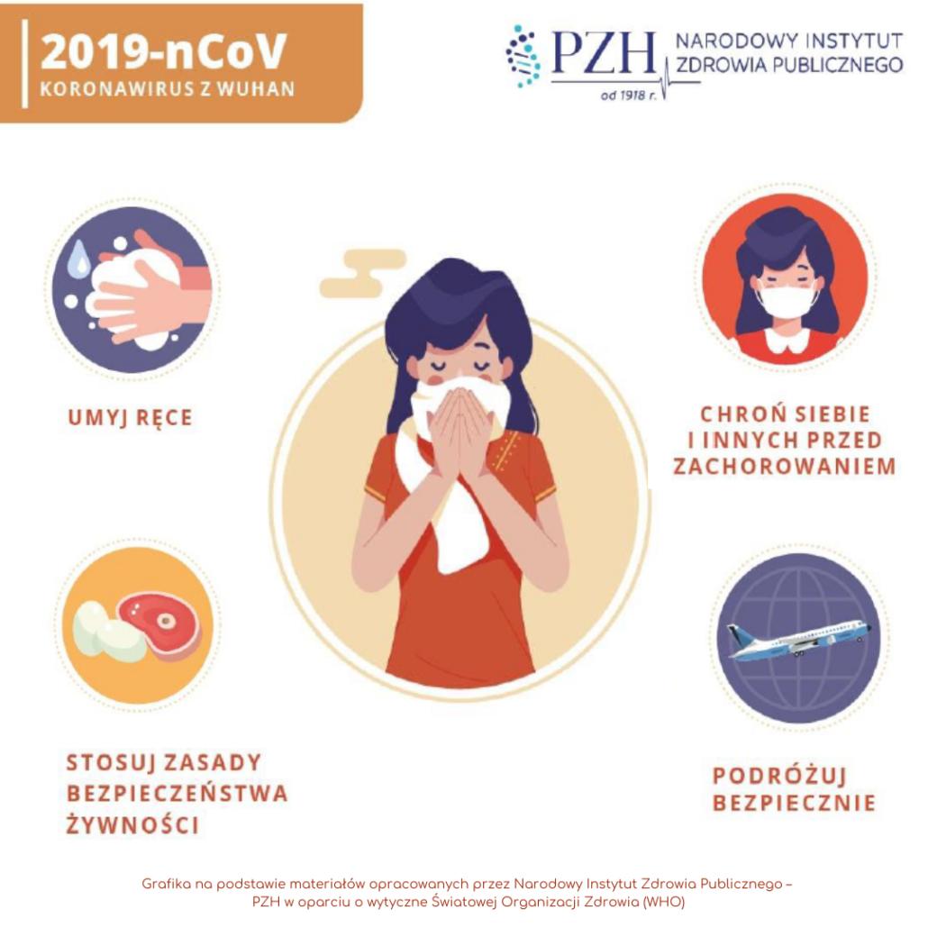 koronawirus-SARS-COVID-19-co-warto-wiedzieć